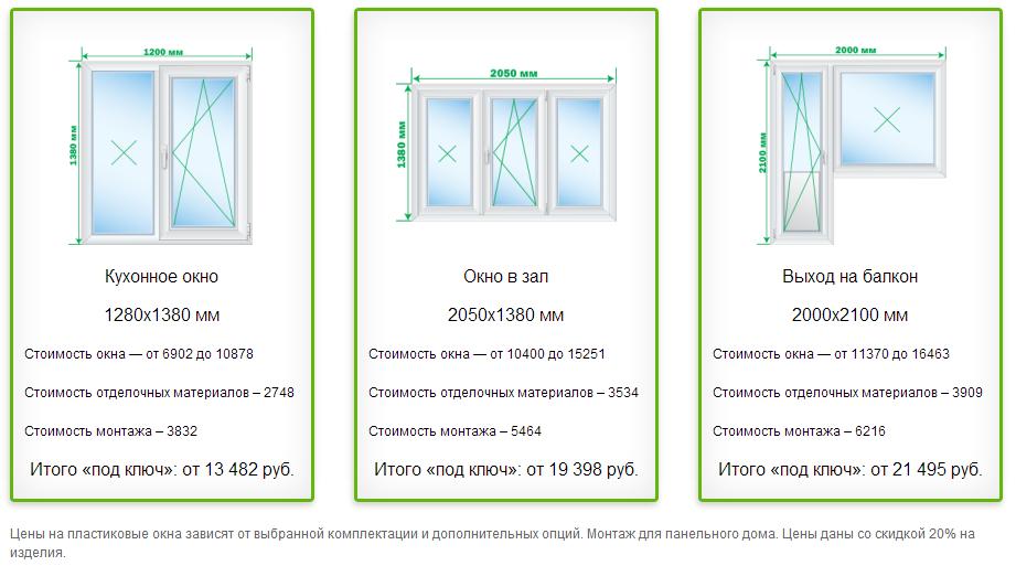 мебель для сколько стоят стеклопакеты цена белую